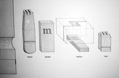 punchcutting é a arte de criar tipos moveis. Ilustração demonstrativa do processo de criação de tipos metalicos, usados na impressão com tipos moveis