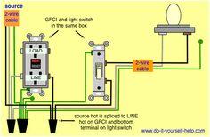 GFCI Outlet Wiring eletrisista Pinterest Home