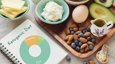 What is the Ketogenic Diet?   Blog   Harmons
