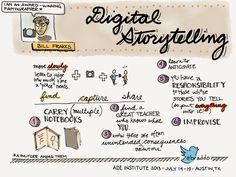 Digital Storytelling with Bill Frakes 1/2 #ADE2013