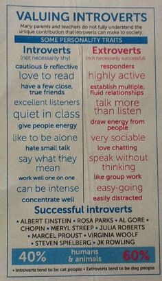 I like this because it says introverts are not necessarily shy...I learned to speak up for myself when young and truly enjoy being with folks of all sorts..that being said I remain an introvert. ..living with my books..and cats..