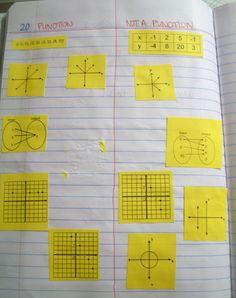 Images of interactive algebra notebooks | Math = Love: Interactive Notebook Pages of Late (Algebra 1 and Algebra ...