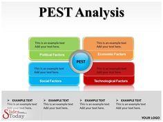 PEST Analysis Presentation, Get customized  business Presentation with www.slidestoday.com