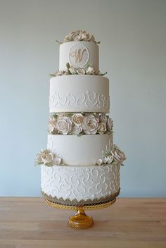 Charm City Cakes West http://quizans.com    Plzz like n share this page