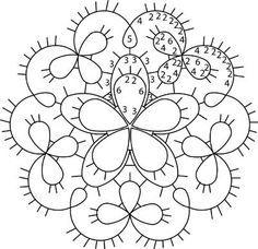 Risultato immagine per Free Tatting Pattern Diagram Tatting Earrings, Tatting Jewelry, Tatting Lace, Filet Crochet, Irish Crochet, Shuttle Tatting Patterns, Needle Tatting Patterns, Tatting Tutorial, Crochet Snowflakes