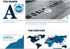 The National September 11 Memorial & Museum [Interactive]