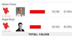 Ángel Rosa acepta la derrota de la candidatura para la comisaría...