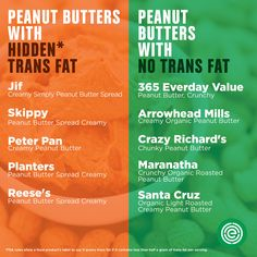 Chunky Peanut Butter, Organic Peanut Butter, Almond Butter, Peanut Butter Crackers, Health Chart, Nutrition For Runners, Butter Spread, Organic Cleaning Products, Cholesterol Diet