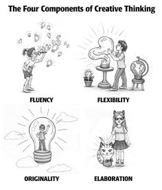 4-components-all-illus.png (700×823)