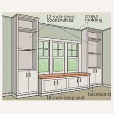 Some good ideas for window seat in the playroom. illustration for building a window seat between built-in bookcases Window Benches, Deck Benches, Dining Furniture, Furniture Ideas, Furniture Makeover, Furniture Design, Built In Furniture, Repurposed Furniture, My New Room