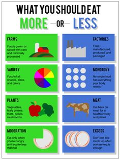 What you should eat more or less...