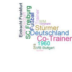 Welche prominente Person wird gesucht? Lösung: http://schlagwort-quiz.de/raetsel/49
