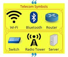 telecomjobportal: Telecom Symbols Computer Network, Computer Science, Wifi, Internet, Tech, Symbols, Activities, Technology, Computer Technology
