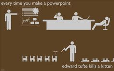 Edward Tufte Kills a Kitten (Edward Tufte is an American staisticianand professor emeritus of statistics and computer science at Yale. He is also a pioneer of data visualisation. Visualisation, Data Visualization, Edward Tufte, Kitten Care, Information Design, New Wallpaper, Geek Out, Visual Communication, Presentation Design
