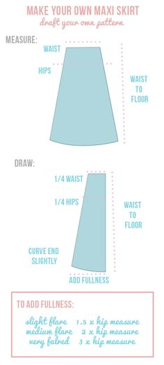 This has to be one of the easiest patterns I've ever shared. I wanted to keep the pattern as simple as possible, but also give you a skirt with an killer fit.All you need is 4 measurements a…