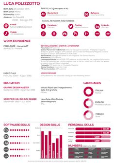 simple best resume example - An Example Of A Resume For A Job