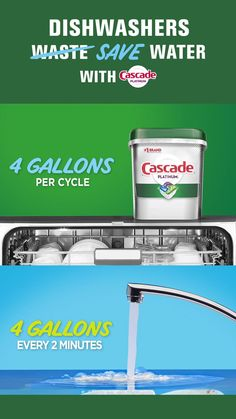 When you use Cascade with a Certified Energy Star dishwasher you use less than 4 gallons of water in 1 cycle. A running sink can use 4 gallons of water every 2 minutes. And your dishwasher doesn't need to be full to save water. Running your dishwasher once a day, even with small loads is a sensible habit. You can save 100 gallons of water per week by skipping the sink and using your dishwasher every day. Baby Room Design, Baby Room Decor, Diy Kitchen Storage, Kitchen Organization, Dishwasher Cleaner, House Cleaning Checklist, Gardening For Beginners, Gardening Tips, Fantastic Baby