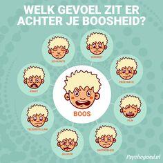 Achter boosheid gaat altijd een andere emotie schuil. In de psychologie noemen ze boosheid dan ook een secundaire emotie. Door te ontdekken wat er achter de boosheid schuil gaat, kun je je kind veel beter helpen. Boosheid zakt snel als je reageert op de achterliggende emotie in plaats van op het boze gedrag. #infographic boosheid #boos #woede #driftbui Social Work, Social Skills, Maslow, Learn Dutch, Leader In Me, Workshop, School Hacks, Kids Education, Primary Education