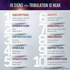 10 signs of the tribulation Bible Study Notebook, Bible Study Tools, Scripture Study, Bible Art, Bible Notes, Bible Scriptures, Bible Prayers, Beautiful Words, Revelation Bible Study