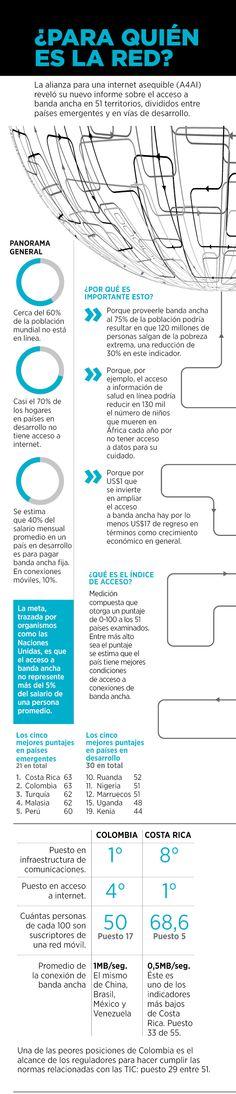 ¿Para quién es la red? #infografia #infographic #internet