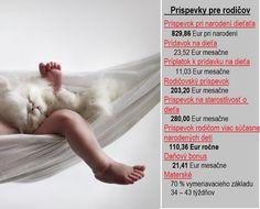 Finančné typy v prípade, že sa Vám narodí bábätko. – Trnava