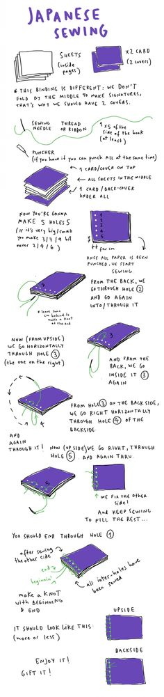 Costura japonesa: Instrucciones de encuadernación - Japanese Sewing: Bookbinding Instructions by Merge Leon