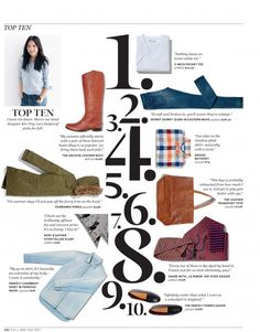 Madewell Creative Director Kin Ying Lee's Top TEN