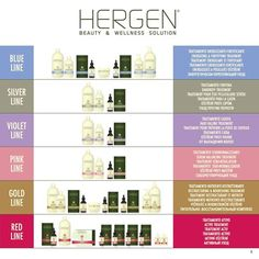 LINEA COMPLETA #HERGEN #NATURAL #CARE  #prodotti #capelli #bio #vegetali #ingredienti #natura #natural #product #natural #style #salute #maschera #shampoo #lozione #lotion #inci #eco #karitè #argilla #hairdresser  #hair    #newhair #updo #beauty #highlights #treatment #haircolorist #longhair #trattamento #energizzante #fortificante #siero #teatree #olio #cannella #TrendCollection #Hairstyling  #ModernStyling #BeautySalons  #haircutstechniques  #cosmec #silver #pink #gold #red #blue #line