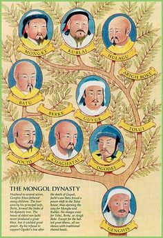 The Mongol invasion of Eastern Europe and the formation and history of the Qipchaq Khanate, later to be known as the Golden Horde. Genghis Khan, History Timeline, History Facts, Strange History, History Class, World History, Sea Of Japan, Asian History, British History
