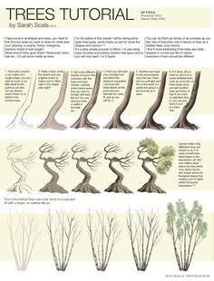 Trees Tutorial by SarahScala.deviantart.com on @deviantART: