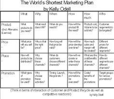 The world's shortest marketing plan - Holy Kaw!