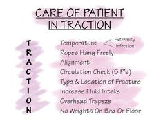 Nursing Mnemonics: Care of Client in Traction