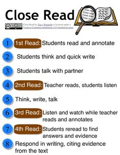 Close Read Complex Text, Terrific post if you want to know more about close reading!