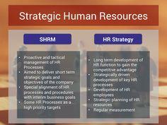 HR Strategy vs. Strategic HR Management