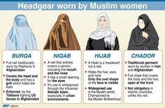 Differences between Burqa, Niqab, Hijab & Chador