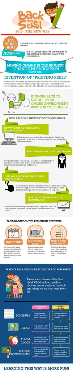 Question about learning high school online?