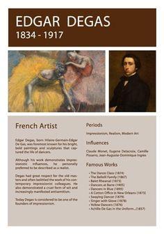 Edgar Degas Info Sheet