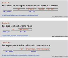 670 Ideas De Destrezas Gramática Gramática Española Aprendizaje