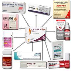 Levitra (Vardenafil) 20mg rezeptfrei kaufen - Preis für Levitra. Levitra ist eines der besten Arzneimittel gegen die erektile Dysfunktion. Man kann Levitra (Vardenafil) ohne Rezept nur online kaufen. Bei der Bestellung von Levitra bekommen Sie garantiert die kostenlosen Bonus-Tabletten.