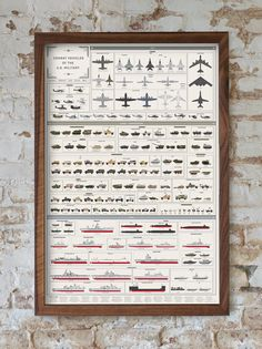 Pop Chart Lab's newest print contains an illustration of every (known) United States military combat vehicle that's currently in service. Boys Army Bedroom, Military Bedroom, Army Room, Teen Bedroom, Marine Corps, Ticonderoga Class, Army Decor, Military Decorations, Black Hawk Helicopter