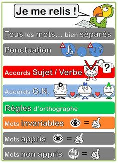 Educational infographic & data visualisation affiche je me relis Lutin Bazar Infographic Description affiche je me relis Lutin Bazar – Infographic Source – - French Classroom, School Classroom, Grammar Practice, Cycle 3, Poster S, Teaching French, Learn French, Data Visualization, Kids Education