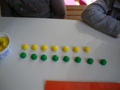 Travail de comparaison de quantité par la comparaison terme à terme