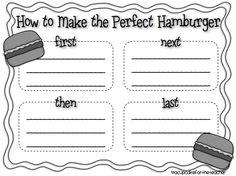 writing template for hamburger paragraphs