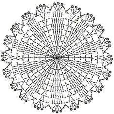 Crochet Patterns Filet, Crochet Doily Rug, Crochet Cup Cozy, Crochet Carpet, Crochet Circles, Crochet Motifs, Crochet Flower Patterns, Crochet Tablecloth, Crochet Diagram