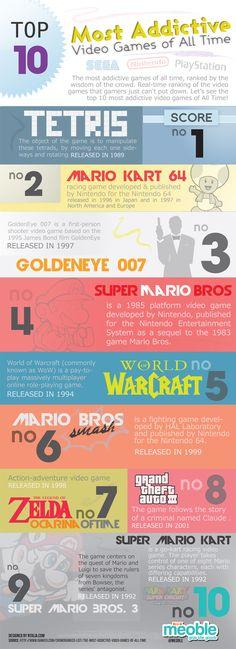 Los 10 juegos de ordenador más adictivos de la Historia según Ranker. Infografía de Meoble.