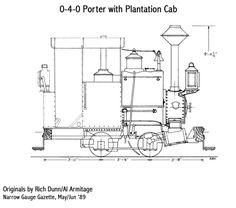 H.K. Porter's 0-4-0
