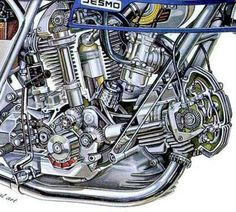 The Scheme of the Ducati Desmo engine as depicted by Reinhold Hodel. Ducati Desmo, Ducati 750, Ducati Motorcycles, Ducati Models, Mechanical Art, Motorcycle Engine, Old Bikes, Classic Bikes, Vintage Bikes