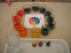 Color Wheel with food coloring