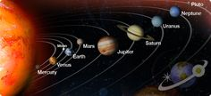 Planets For Kids - Solar System Facts and Astronomy
