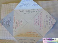 Il quadrato magico dei modi finiti dei verbi | la classe inclusiva di ... Sos Sostegno